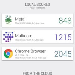 Foto 12 de 20 de la galería wiko-ridge-4g-benchmarks-1 en Xataka Android