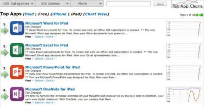 Office para iPad ha entrado con buen pie en la App Store