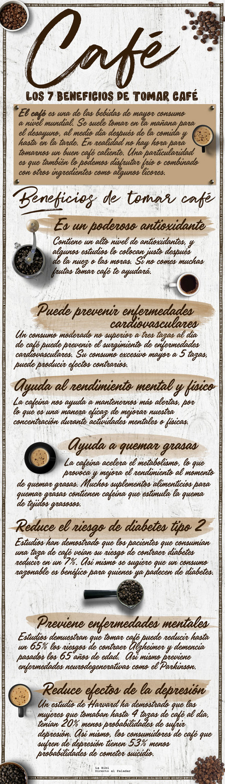 Cafe Infografia