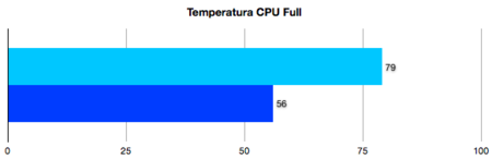 Intel Core i7-3770K benchmarks