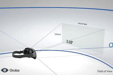 Oculust Rift
