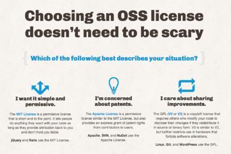Github finalmente se toma en serio la inclusión de licencias en los repositorios
