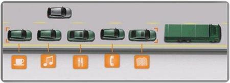 El proyecto SARTRE para mejorar el tráfico