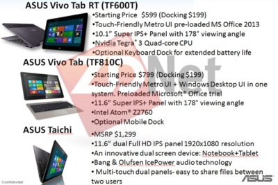 ASUS deja al aire los precios de sus tablets con Windows 8