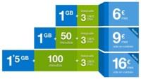 Tuenti sigue apostando por los bonos de voz y datos con 100 minutos y 1.5 Gb por 16 euros