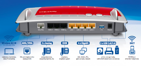 Puertos del router FRITZ!Box 7490