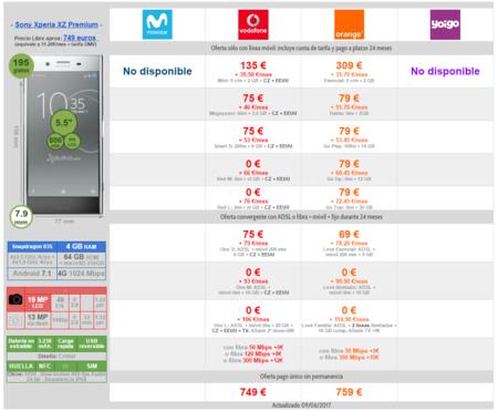 Comparativa Precios Sony Xperia Xz Premium Con Operadores Moviles