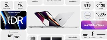 Sin notch a pantalla completa, HDMI 2.0, cargador de 140 W y más: algunos detalles extra de los nuevos MacBook Pro