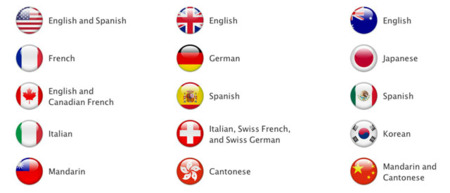 Siri idiomas