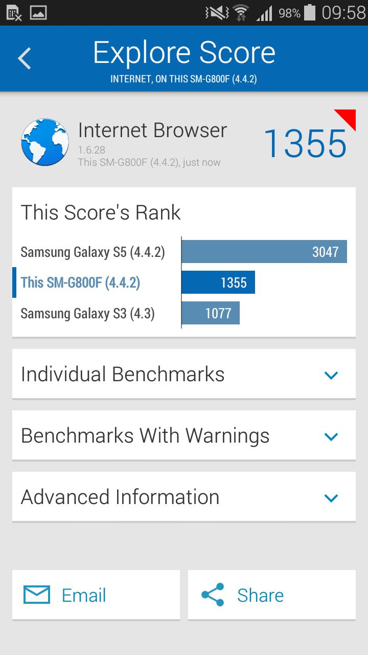 Foto de Samsung Galaxy S5 mini, rendimiento (10/17)