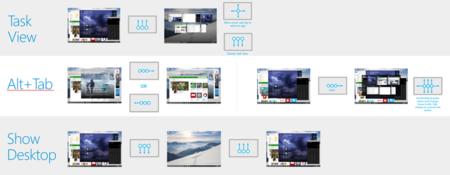Estos son los gestos multitouch que Windows 10 estrenará en nuestros trackpads