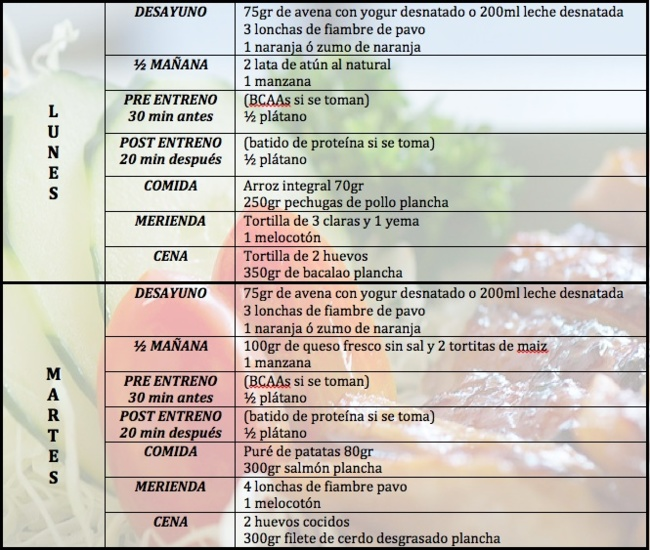 Dieta para aumentar masa muscular en hombres venezuela estudio, los