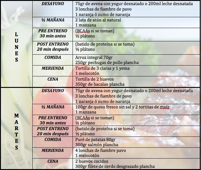 Tu dieta semanal con Vitónica: definición 2.0 sencilla (LIX)