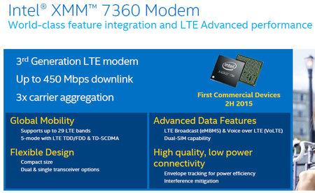 Intel Atom X3 X5 X7 07