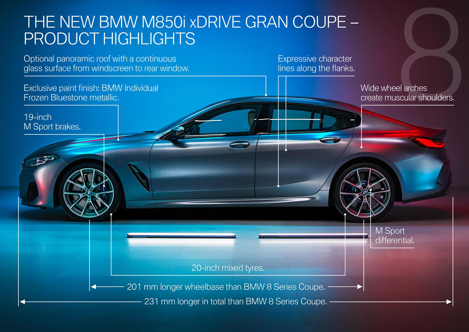 Foto de BMW Serie 8 Gran Coupé (presentación) (19/159)