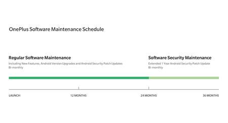 Software Updates Oneplus