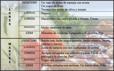 Tu dieta semanal con Vitónica (LXVII): las cantidades