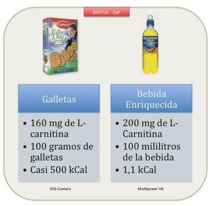 Galletas vs Bebida