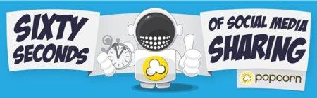 60 segundos de información compartida en Social Media