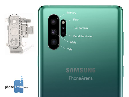 Samsung Galaxy Note 10 Render Camara
