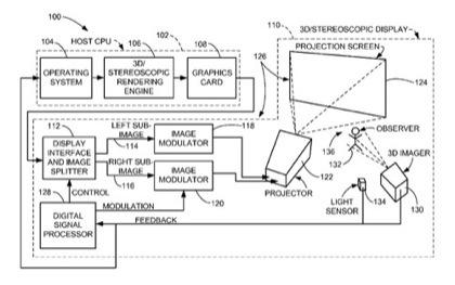 Nueva patente de Apple: Proyección en tres dimensiones