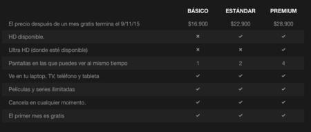 Netflix precios Colombia