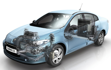 Renault Fluence Z.E. transparencia
