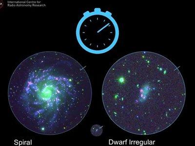 Cada mil millones de años, todas las galaxias dan una vuelta sobre sí mismas