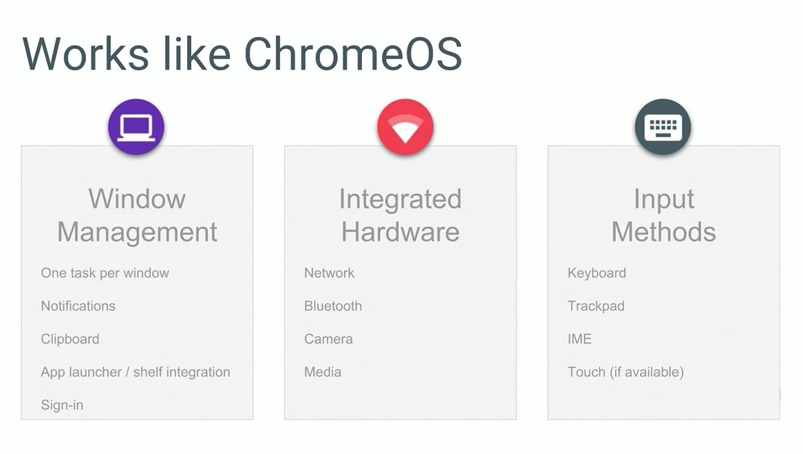 Chrome OS y Android Apps: así funciona