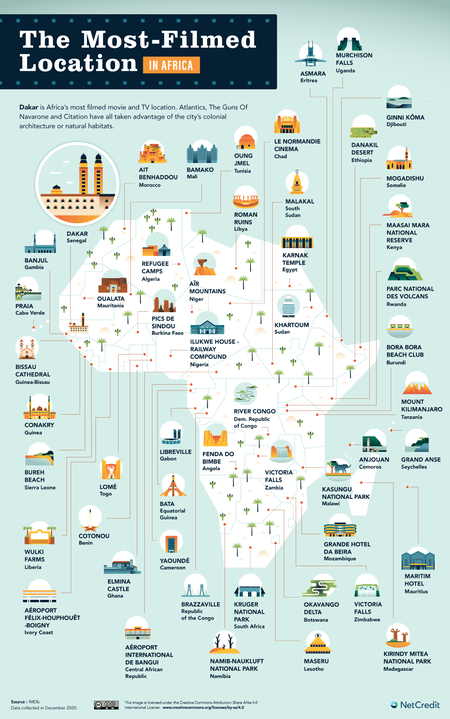 07 The Most Filmed Location In Every Country Map Africa