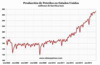 Colapso del petróleo y del sistema financiero amenaza con expropiar los fondos de pensiones