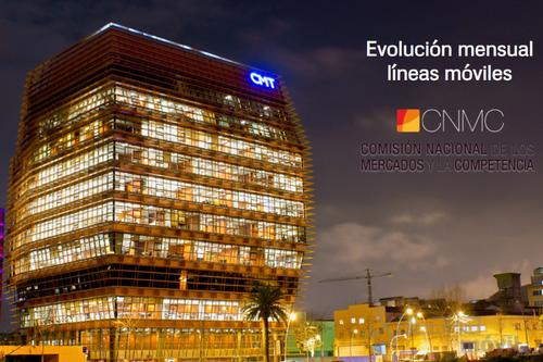 Movistar ganó más líneas móviles en noviembre que MásMóvil, mientras Vodafone volvía a resultados negativos