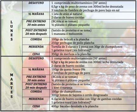 Tu dieta semanal con Vitónica: definición 2.0 avanzada (LXV)