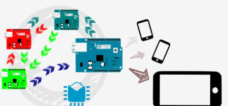 Souliss, el proyecto que gustará a los makers fans de Arduino y la internet de las cosas