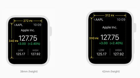 Apple Watch tamaños