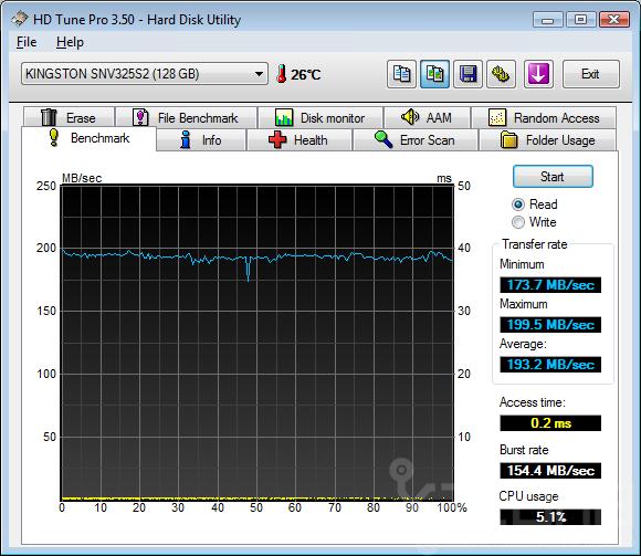 Kingston SSDNow V Plus Series, análisis
