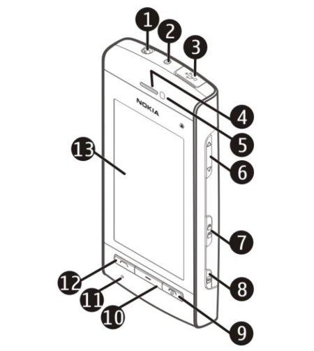 Nokia 5250, será el Symbian^1 más asequible