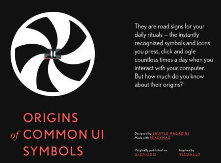 Descubre el origen de los símbolos UI más famosos