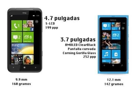 comparativa dimensiones y pantalla