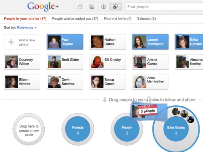 Editor de Circles en Google+