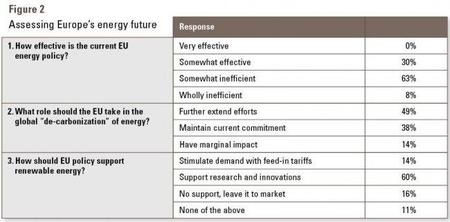 at-kearney-what-is-next-for-europe-2010-energy.JPG
