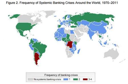 Crisis Bancarias