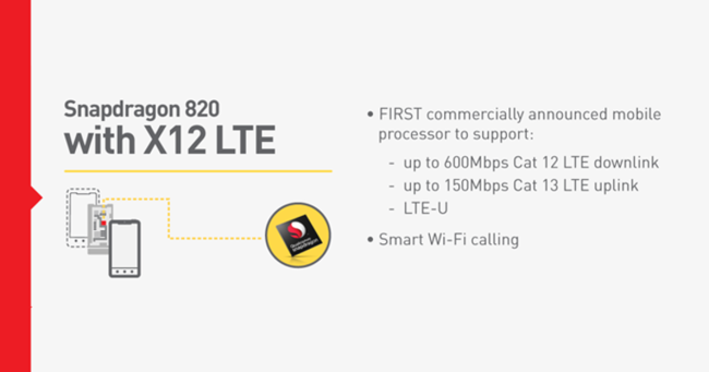 Snapdragon X12lte Features Inline 800x420