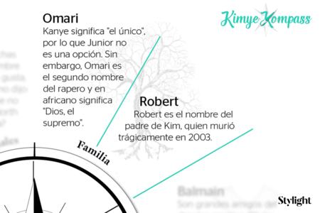 Nombres Familia Kimye Kompass