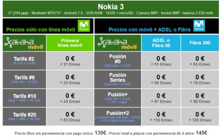 Precios Nokia 3 Con Pago A Plazos Y Tarifas Movistar