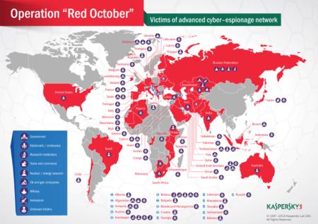 Operación Octubre Rojo, nombre clave para una red de ciberespionaje de escala mundial