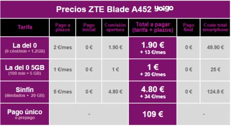 Precios Zte Blade A452 Con Yoigo