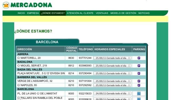mercadona horarios localizacion barcelona web supermercado