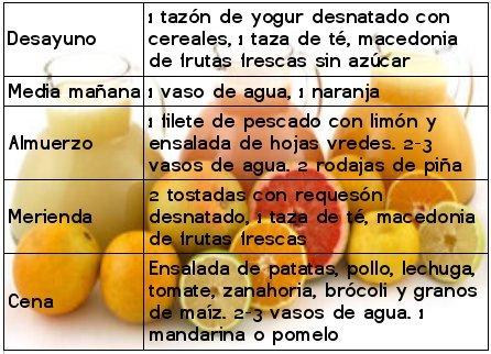 dieta detox una semana argentina