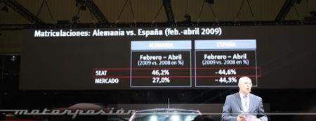 Salón de Barcelona 2009: la sombra de las subvenciones